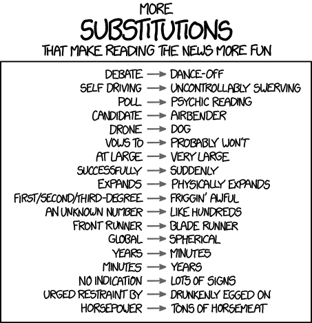 Substitutions 2