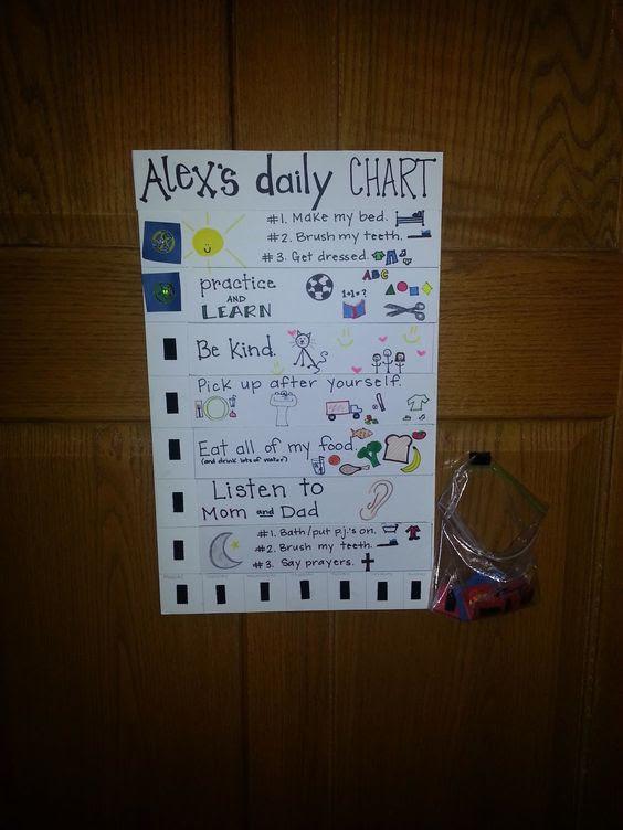 The Tanuz Life: Chore/Daily/Behavior Charts pt. 2 | parenting 101 ...