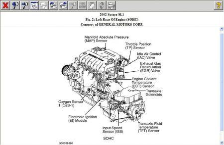 Saturn 2 2 Engine Diagram - Complete Wiring Schemas