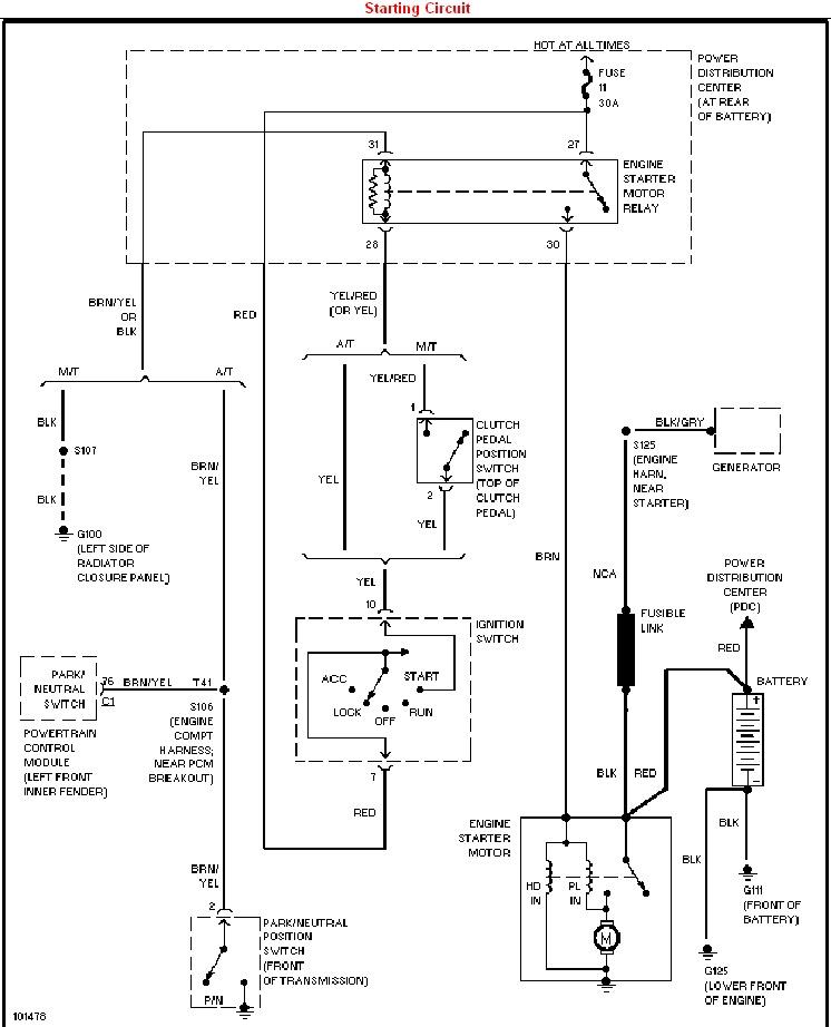 Electrical Starter Wiring Diagram