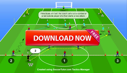 Pep Guardiola Transition Tactics and Session
