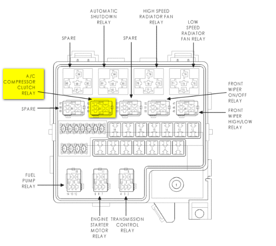 31 2001 Dodge Stratus Fuse Box Diagram