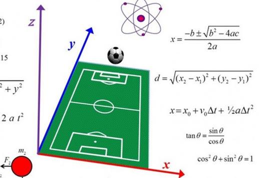 Η `επανάσταση` των μαθηματικών στο ποδόσφαιρο!