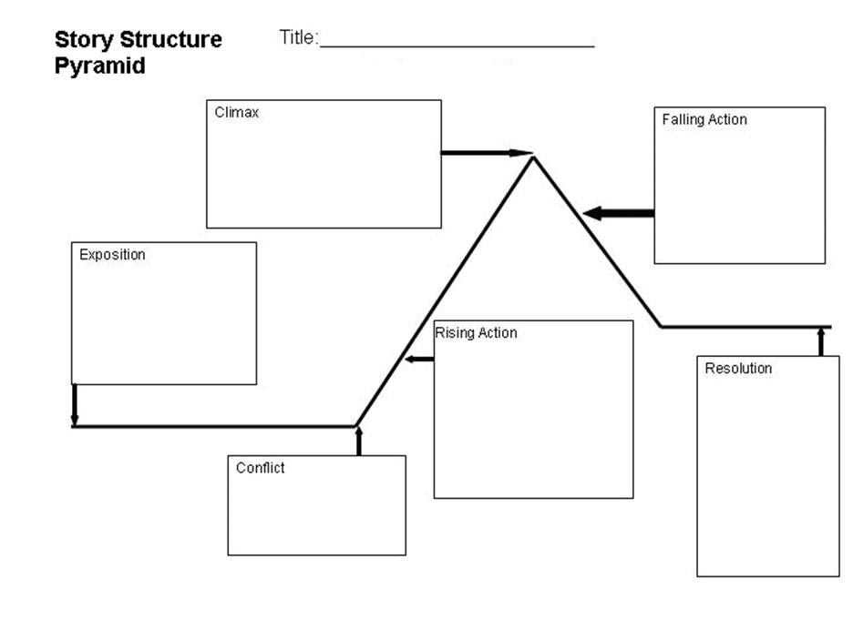 14 Best Images of Blank Freytag's Pyramid Worksheets ...