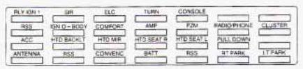 Cadillac Eldorado 1998 Fuse Box Diagram Auto Genius