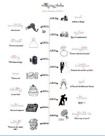 Wedding Reception Timeline Template   shatterlion.info