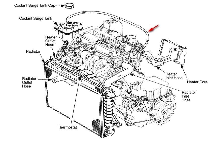 2003 Saturn L200 Rear Brakes Diagram - General Wiring Diagram