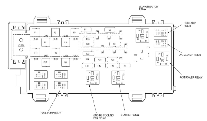 Wiring Diagram PDF: 01 Ford Ranger Ac Wiring Diagram