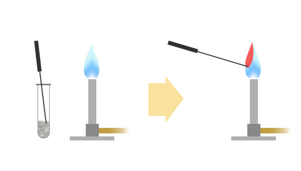 flame test