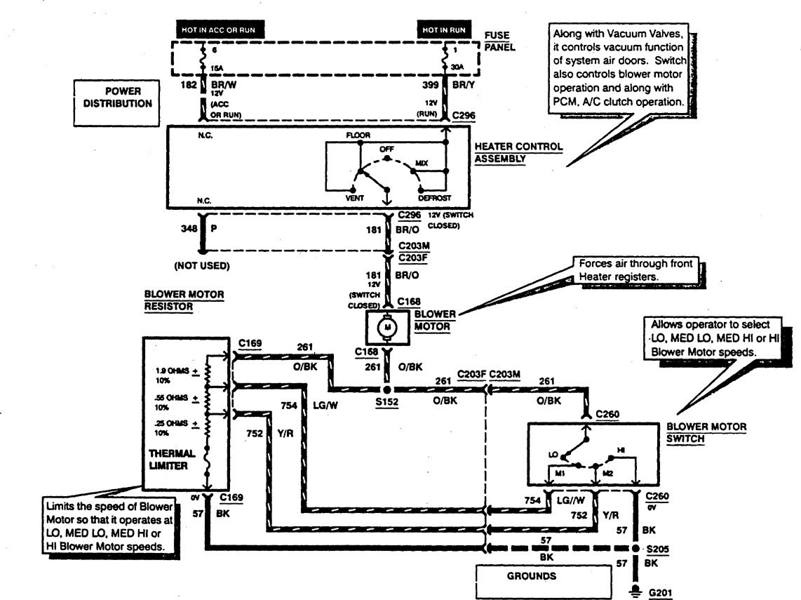 diagram] ford f53 trailer wiring diagram full version hd quality wiring  diagram - mindiagramsm.repni.it  mindiagramsm.repni.it