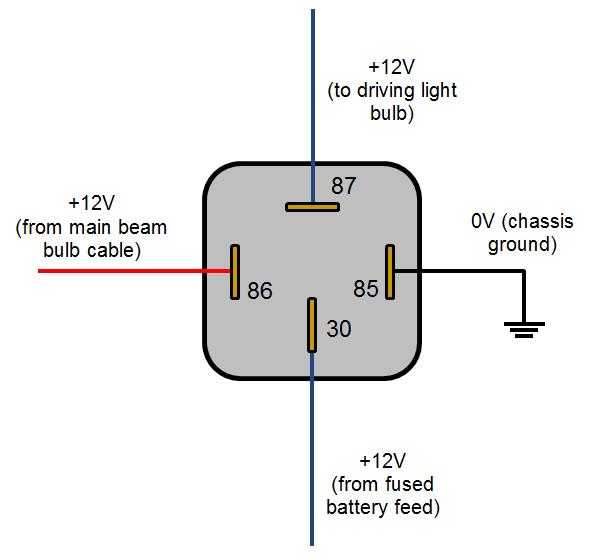4 Blade Relay Wiring Diagram