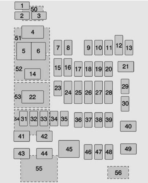 Chevrolet Tahoe 2017 Fuse Box Diagram Auto Genius