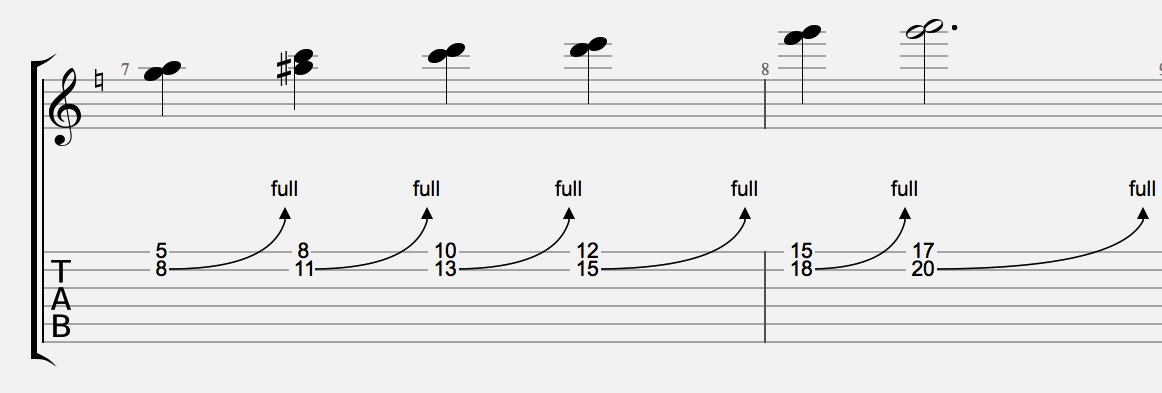 A MINOR PENTATONIC USING UNISON BENDS