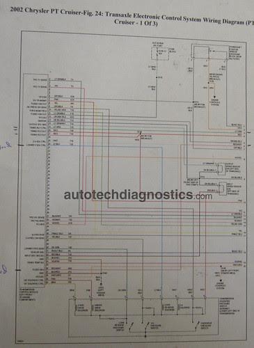 2002 Pt Cruiser Electrical Wiring Diagram 4 Wire 220 Dryer Schematic Diagram Begeboy Wiring Diagram Source