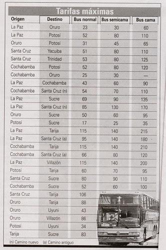 tarifas viajes buses
