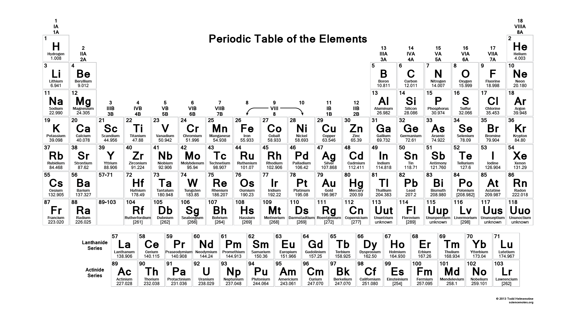 8 periodic table with atomic mass and atomic number pdf pdf and 662 periodic table with atomic mass and atomic number pdf 655 urtaz Image collections