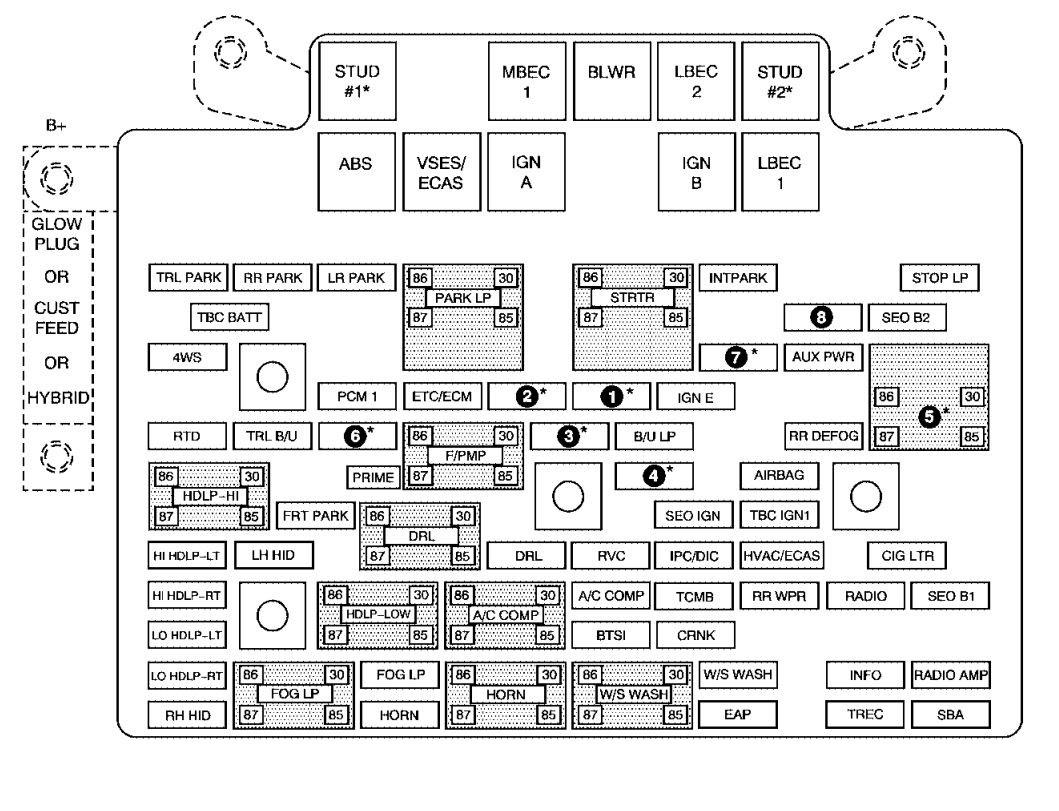 Diagram 2003 Avalanche Fuse Diagram Full Version Hd Quality Fuse Diagram Diagramflinnr Chihuahuaboutique It