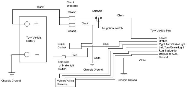Feliz  Wiring Diagram
