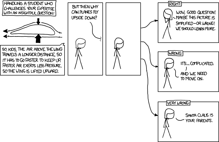 Xkcd dating jerk få killen dating råd