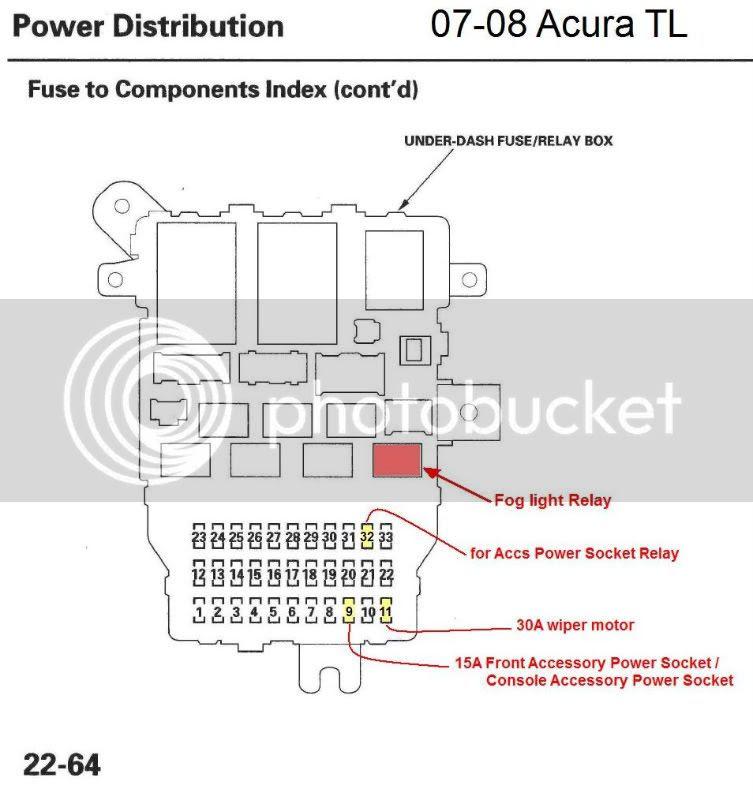 2005 Acura Tsx Fog Light Wiring Diagram