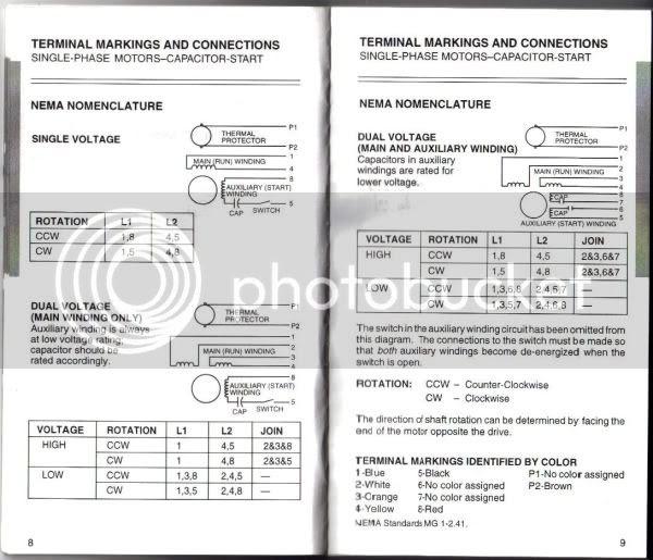 Diagram Single Phase Dual Voltage Motor Wiring Diagram Full Version Hd Quality Wiring Diagram Gwi3097gas Ragdolls Lorraine Fr