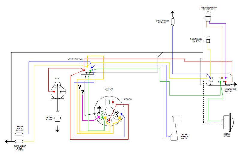 Diagram 400ex Stator Wiring Diagram Full Version Hd Quality Wiring Diagram Diagramsrock Americanpubgaleon It