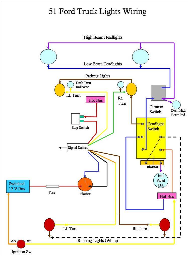 Diagram 1972 Ford Turn Signal Switch Wiring Diagram Full Version Hd Quality Wiring Diagram Roguediagram Gevim Fr