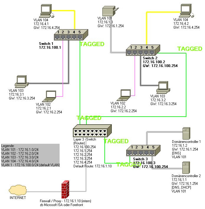 Wiring Diagram For A Switch