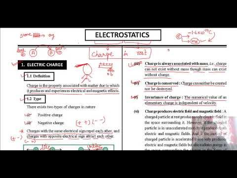 CLASS-12 CHARGE AND COULOMB'S LAW