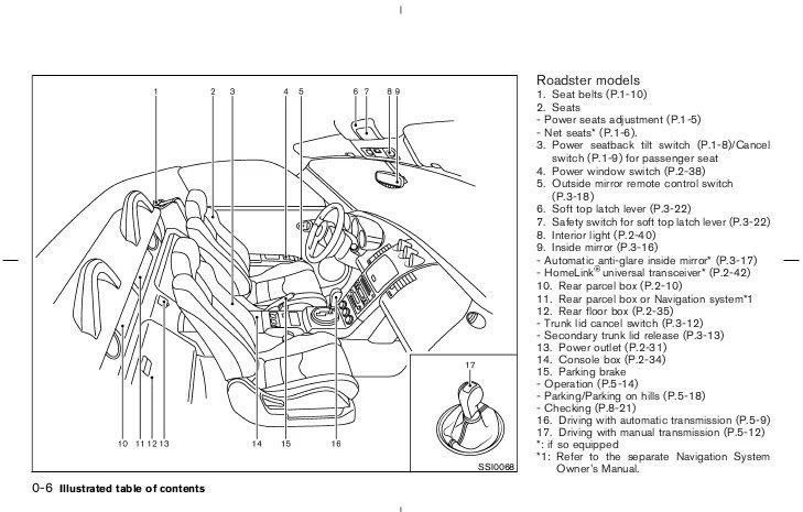 95 nissan altima engine diagram