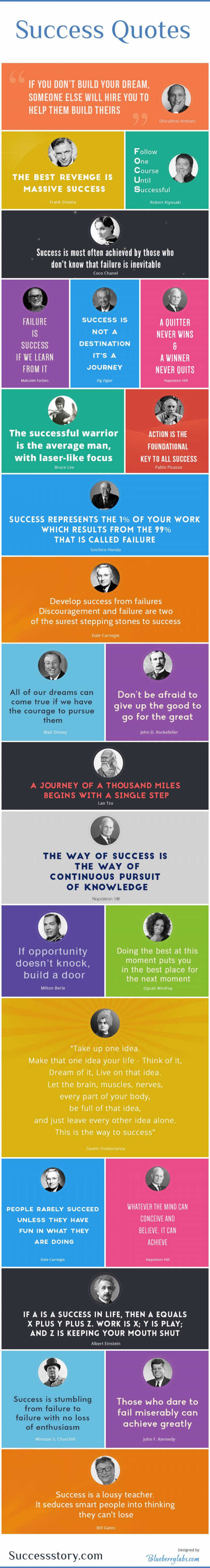 Success Quotes [Infographic]