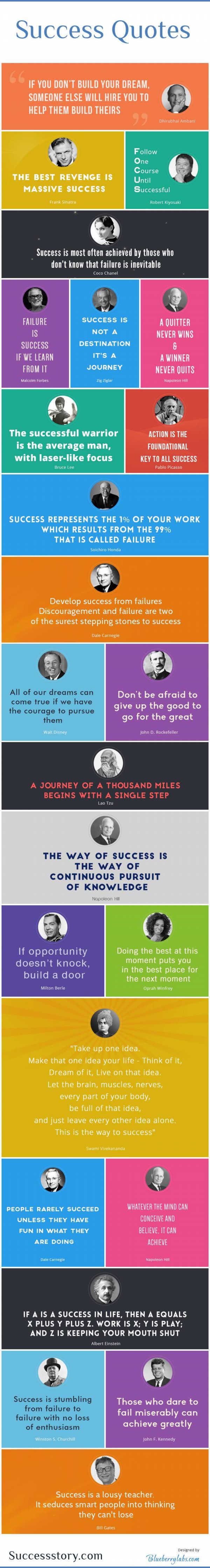 Success Quotes [Infographic]