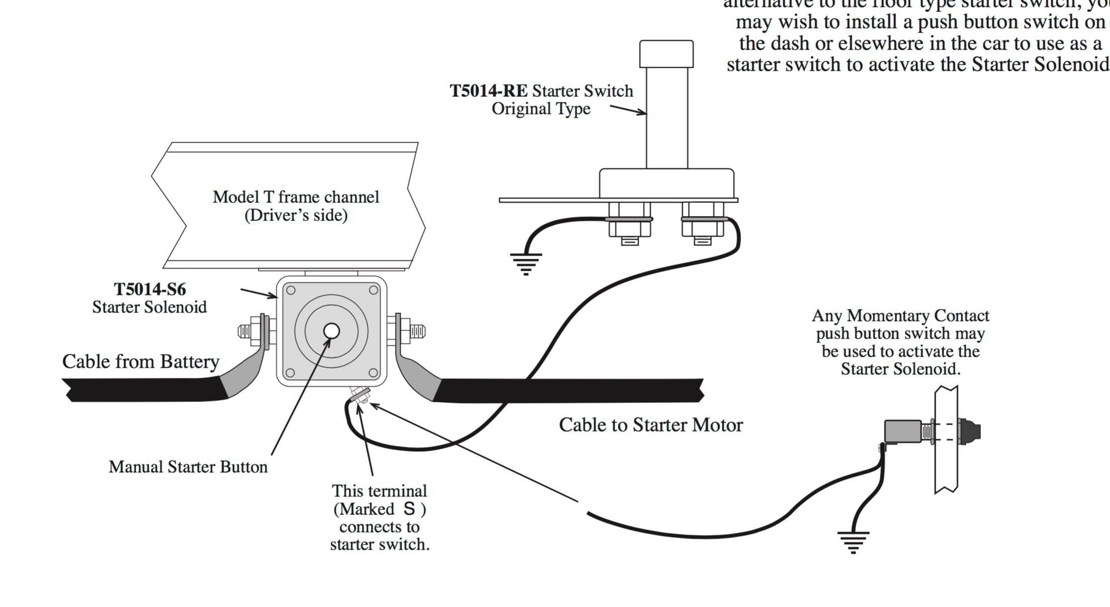 27 1991 Ford F150 Starter Solenoid Wiring Diagram