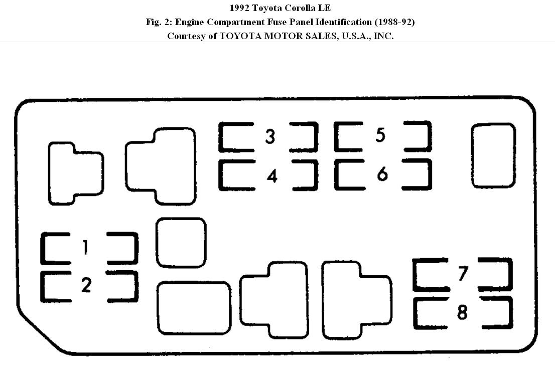 Diagram 2011 Toyota Corolla Fuse Diagram Full Version Hd Quality Fuse Diagram Tami Yti Fr