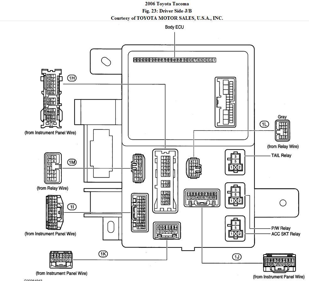 Toyota Tacoma Wiring Harness Diagram 2002 Cavalier Wiring Schematic Bege Wiring Diagram