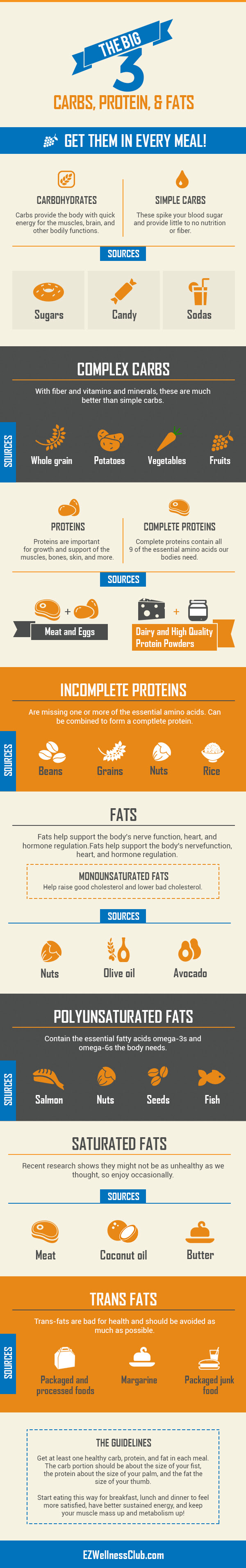 A Touch of Superhuman: Nailing the Right Carb, Protein ...