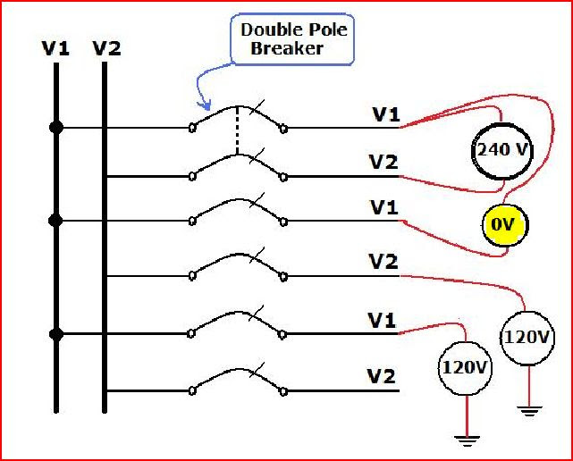 Diagram 208 Volt 3 Phase Receptacle Wiring Diagram Full Version Hd Quality Wiring Diagram Leoelectricity 9x9sport Fr