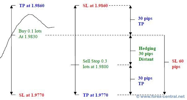 pure price action trading pdf