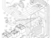 1991 Club Car Electric Wiring Diagram