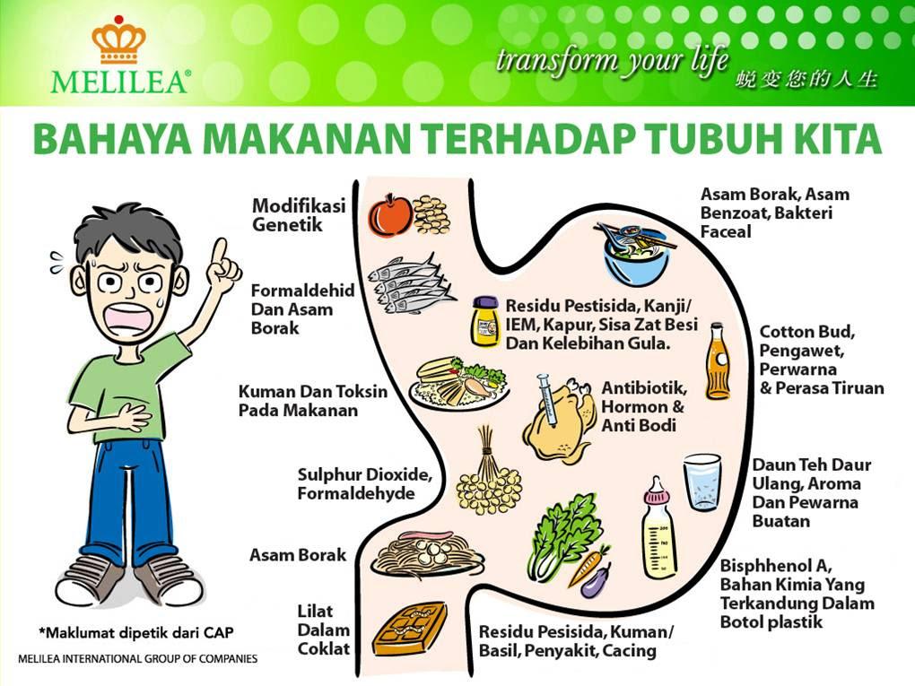 Iklan Produk Makanan