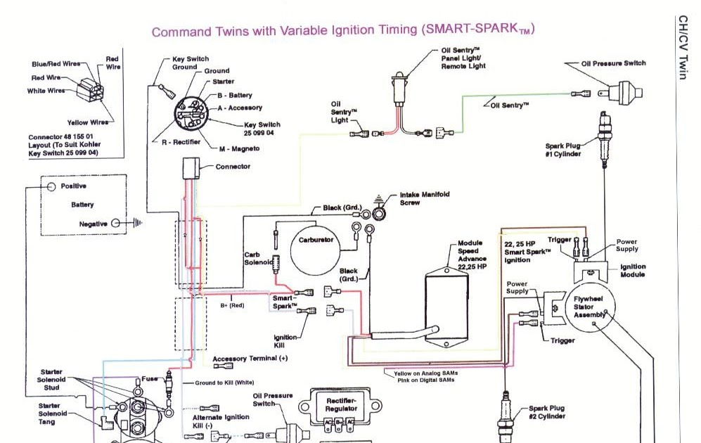Command Kohler Kohler Engine Wiring Schematic