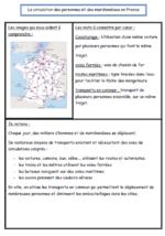 la circulation des hommes et des marchandises en France