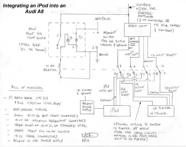 Audi A8 Wiring Diagrams - Wiring Diagram All fuss-hardware -  fuss-hardware.huevoprint.it | Audi A8 D2 Wiring Diagram |  | Huevoprint