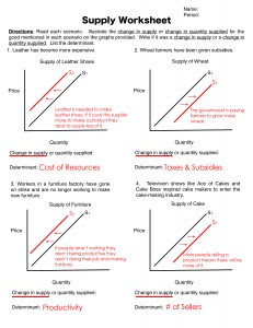 32 Econ Supply Curve Worksheet Chapter 5 Answers Worksheet Project List