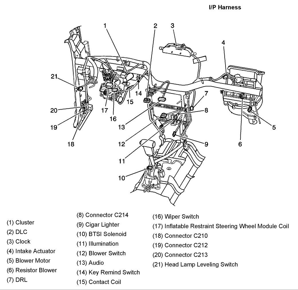 Thermastat Location 2011 Chevy Aveo Engine Diagram Wiring Diagram Hill Explorer B Hill Explorer B Pmov2019 It