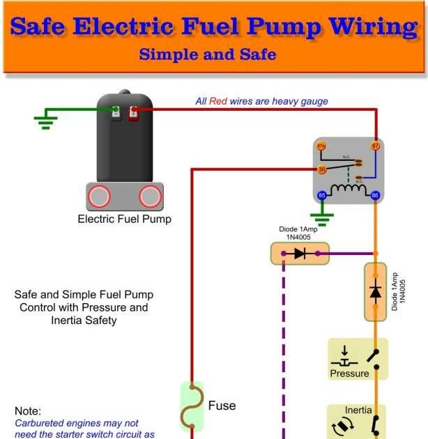 1991 Ford F 150 Fuel Pump Wiring Diagram | schematic and ...
