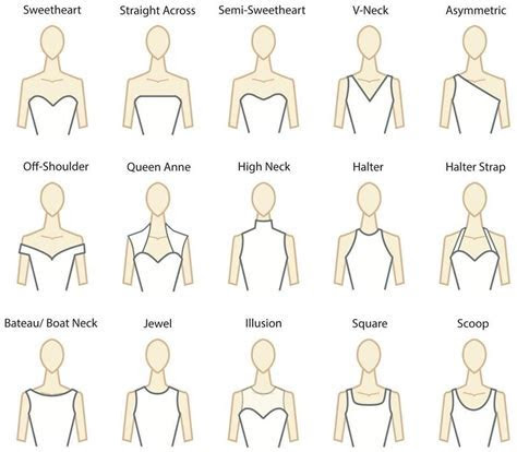 Decode the Wedding Dress: Necklines in 2019   Dating/Love