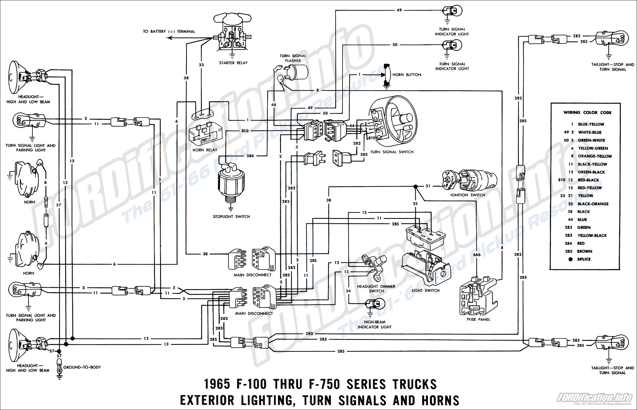 Wiring Diagram For 1968 Ford F250 Wiring Diagrams Connection Connection Miglioribanche It