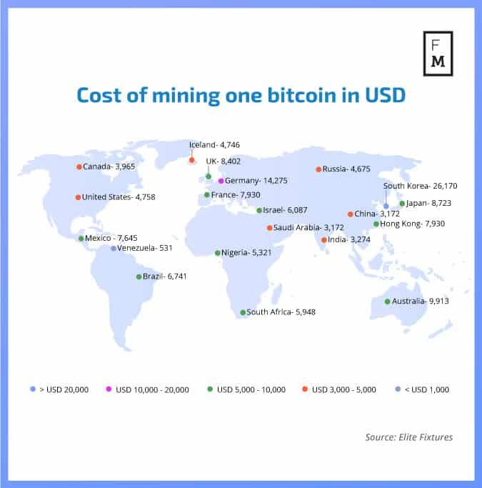 bitcoin exchange abu dhabi