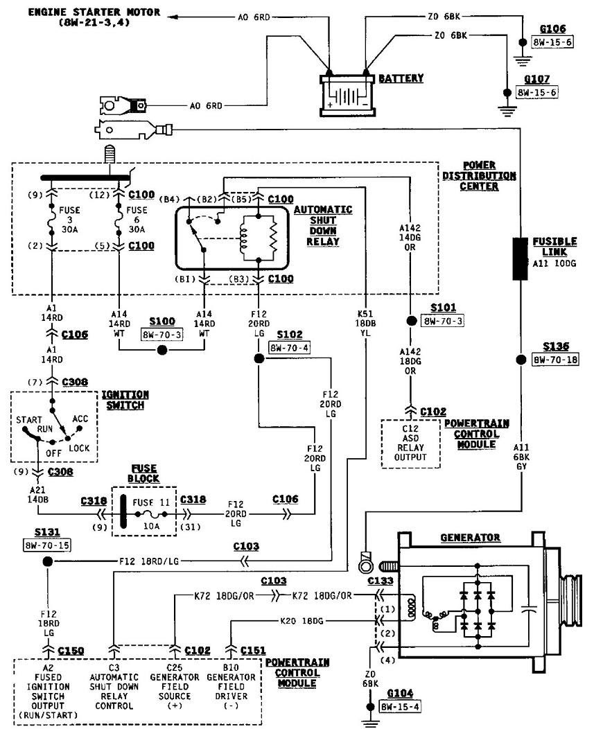 97 Jeep Wrangler Wiring Diagram - Wiring Diagram